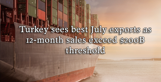 Turkey sees best July exports as 12-month sales exceed $200B threshold